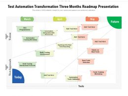 Test Automation Transformation Three Months Roadmap Presentation