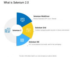 Test Automation With Selenium What Is Selenium 2 0 Ppt Powerpoint Presentation Ideas