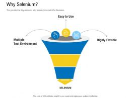 Test Automation With Selenium Why Selenium Ppt Powerpoint Presentation Portfolio