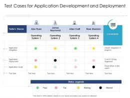 Test Cases For Application Development And Deployment