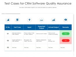 Test Cases For CRM Software Quality Assurance