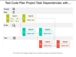 Test Code Plan Project Task Dependencies With Icons