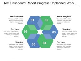 Test Dashboard Report Progress Unplanned Work Shared Parameters