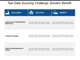 Test Data Sourcing Challenge Solution Benefit