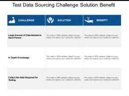 Test Data Sourcing Challenge Solution Benefit