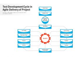 Test Development Cycle In Agile Delivery Of Project
