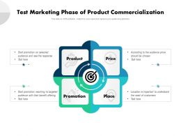 Test Marketing Phase Of Product Commercialization