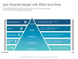 Test Pyramid Model With Effort And Time
