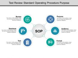 Test Review Standard Operating Procedure Purpose