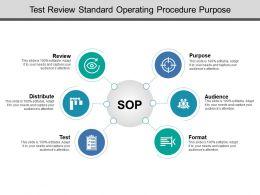 Test Review Standard Operating Procedure Purpose