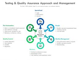 Testing And Quality Assurance Approach And Management