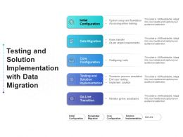 Testing And Solution Implementation With Data Migration