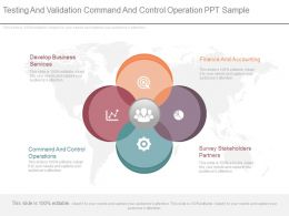 Testing And Validation Command And Control Operation Ppt Sample