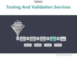 Testing And Validation Services Powerpoint Show