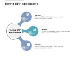 Testing ERP Applications Ppt Powerpoint Presentation Ideas Gallery Cpb
