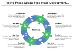 Testing Phase Update Files Install Development System Design System