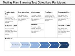 Testing Plan Showing Test Objectives Participants Equipment And Test Tasks