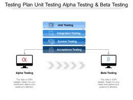 Testing Plan Unit Testing Alpha Testing And Beta Testing