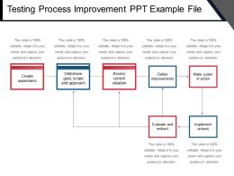 Testing Process Improvement Ppt Example File
