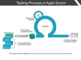 Testing Process In Agile Scrum Ppt Design Templates