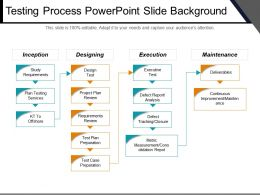 Testing Process Powerpoint Slide Background