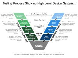 testing_process_showing_high_level_design_system_testing_Slide01