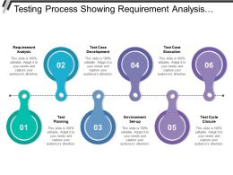 Testing Process Showing Requirement Analysis Test Cycle Closure