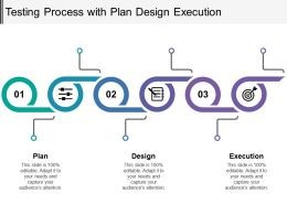Testing Process With Plan Design Execution