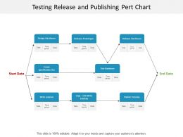 testing_release_and_publishing_pert_chart_Slide01