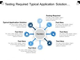 Testing Required Typical Application Solution Supply Planning Execution Analysis