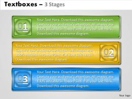 Text boxes diagram 3 Stages 49