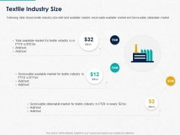 Textile Industry Size Ppt Powerpoint Presentation Show Example Introduction
