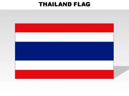 thailand_country_powerpoint_flags_Slide01
