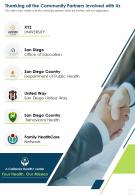 Thanking All The Community Partners Involved With Us Presentation Report Infographic PPT PDF Document