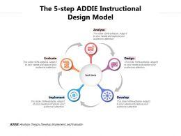 The 5 Step ADDIE Instructional Design Model