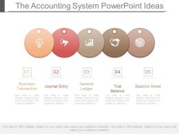 The Accounting System Powerpoint Ideas