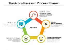 The Action Research Process Phases