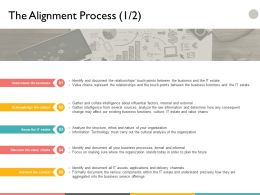 The Alignment Process Business Ppt Powerpoint Presentation File Inspiration