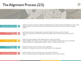 The Alignment Process Planning Ppt Powerpoint Presentation File Layouts
