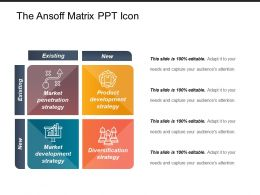 The Ansoff Matrix Ppt Icon
