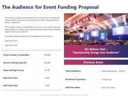 The Audience For Event Funding Proposal Ppt Powerpoint Presentation Portfolio