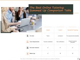 The Best Online Tutoring Summed Up Comparison Table Ppt Powerpoint Presentation Outline Background