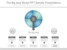the_big_idea_model_ppt_sample_presentations_Slide01