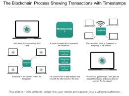 The Blockchain Process Showing Transactions With Timestamps