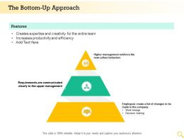 The Bottom Up Approach Culture Behaviors Ppt Powerpoint Presentation Template