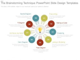The Brainstorming Technique Powerpoint Slide Design Templates