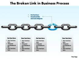 the broken link in business process powerpoint templates
