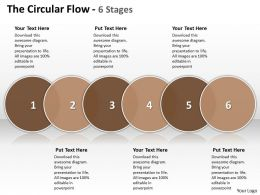 The Circular Flow 6 Stages 84