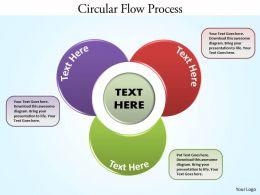the circular flow process diagrams templates 7