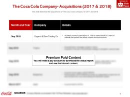 The Coca Cola Company Acquisitions 2017-2018